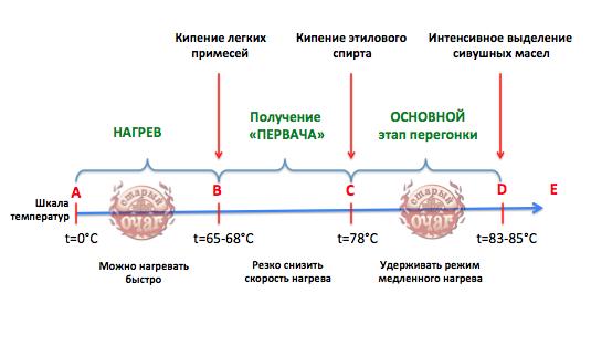 instrukciya-dlya-samogonnogo-apparata-1