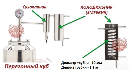 instrukciya-dlya-samogonnogo-apparata-4