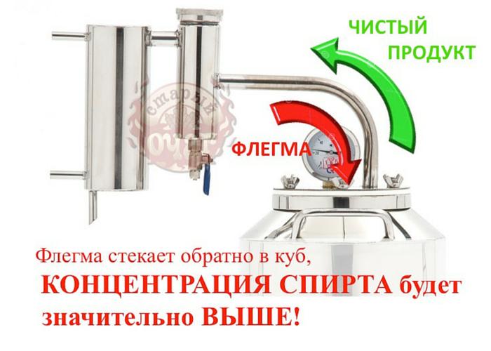 Самогонный аппарат дистиллятор Фаворит